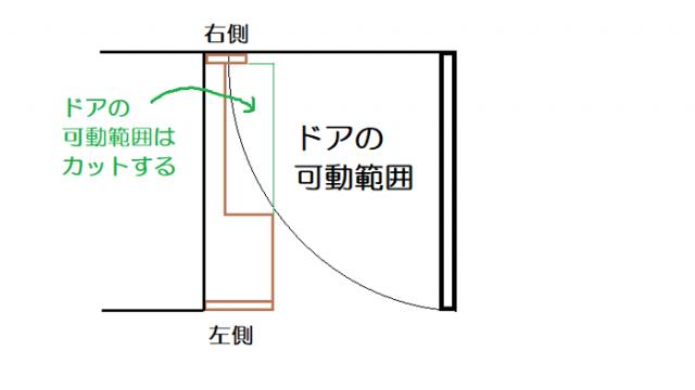 棚板がドアの可動部にぶつからないようにカットする説明図