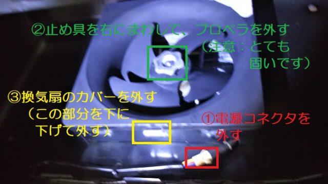 換気扇のプロペラなどを取り外す手順を説明した写真