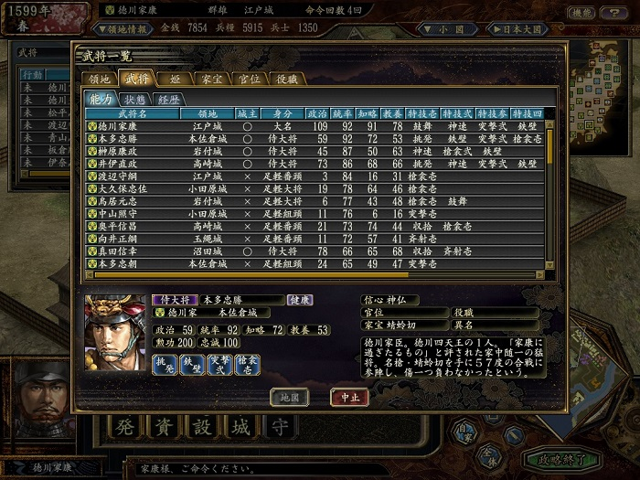 徳川家の武将一覧を撮影した写真