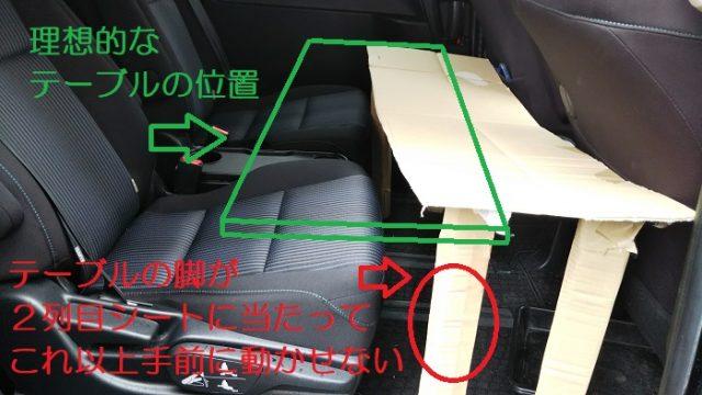 2列目シートにテスト用のテーブルを置いた写真