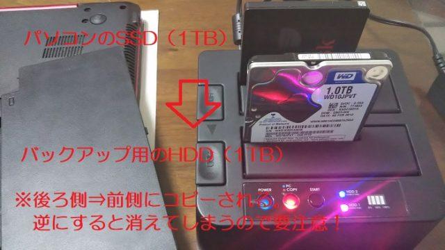 パソコンのSSDをバックアップ用のHDDにコピーする写真