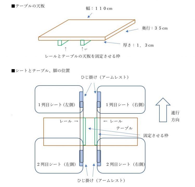 テーブルの設計図を撮影した写真