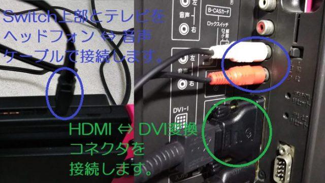 DVIアダプターとオーディオ・ケーブルをテレビを接続して撮影した写真